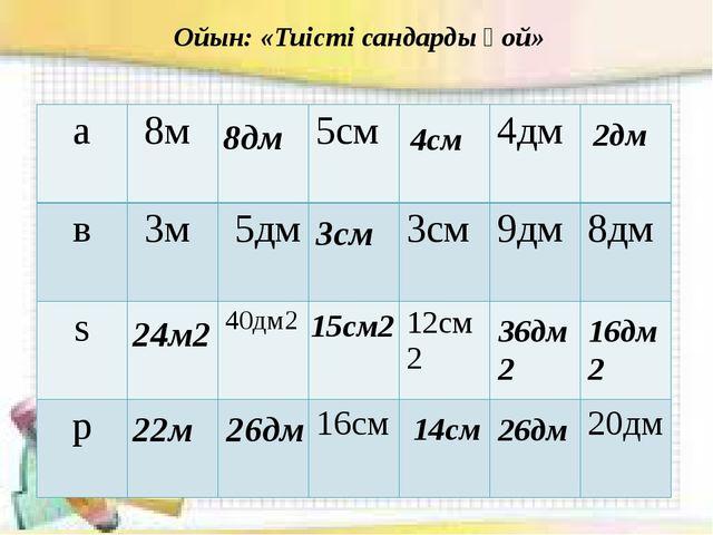 Ойын: «Тиісті сандарды қой» 24м2 22м 8дм 26дм 3см 15см2 4см 14см 36дм2 26дм 2...