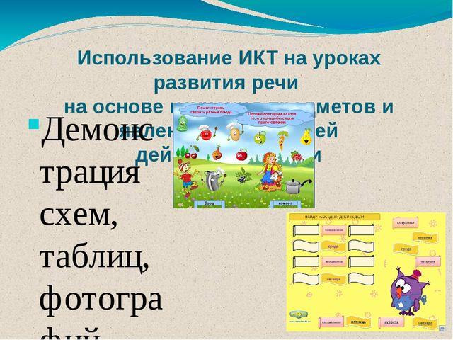 Использование ИКТ на уроках развития речи на основе изучения предметов и явле...