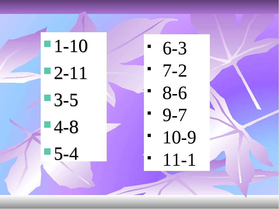 1-10 2-11 3-5 4-8 5-4 6-3 7-2 8-6 9-7 10-9 11-1