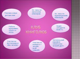 Реклама новых детских книг Кл. часы по писателям юбилярам Участие на фотоконк