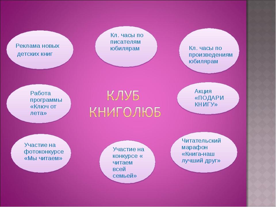 Реклама новых детских книг Кл. часы по писателям юбилярам Участие на фотоконк...