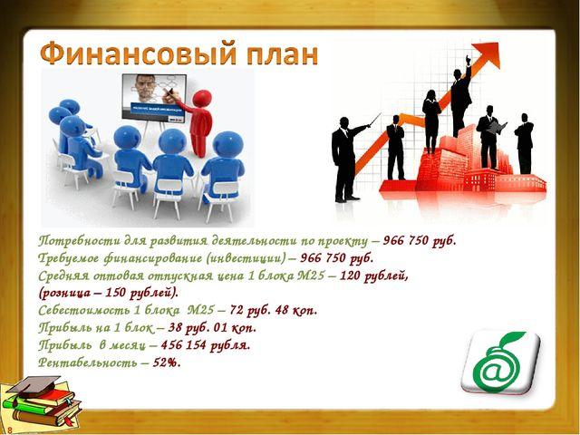 Потребности для развития деятельности по проекту – 966 750 руб. Требуемое фи...