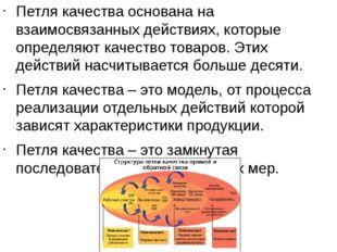 Петля качества основана на взаимосвязанных действиях, которые определяют каче
