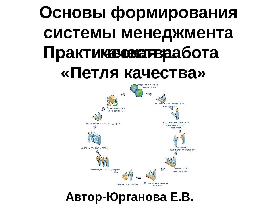 Основы формирования системы менеджмента качества. Практическая работа «Петля...