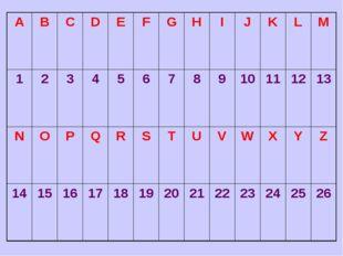 ABCDEFGHIJKLM 12345678910111213 NOPQRSTUVWX