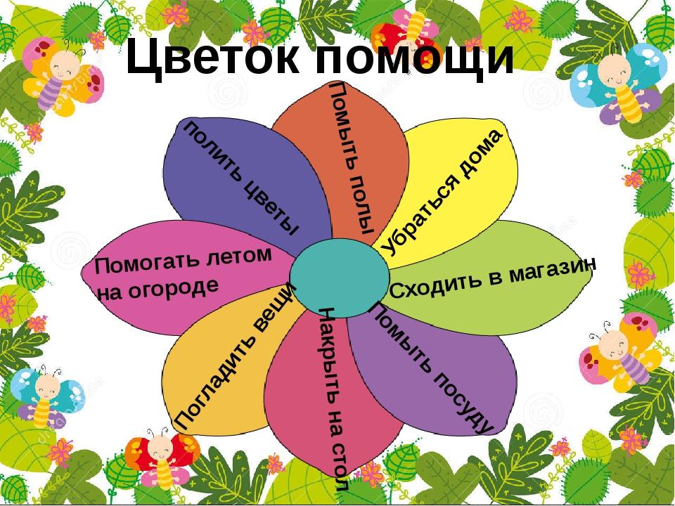 полить цветы Помыть полы Сходить в магазин Помыть посуду Погладить вещи Убрат...