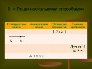 8. « Реши несколькими способами» Геометрическая модельАналитическая модельО
