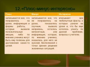 12.«Плюс-минус-интересно» ПлюсМинусИнтересно записывается все, что понравил