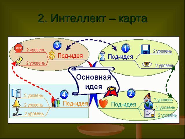 2. Интеллект – карта
