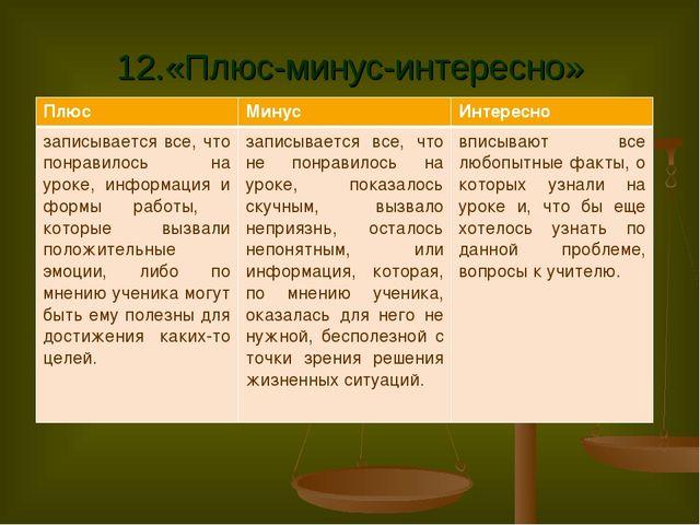 12.«Плюс-минус-интересно» ПлюсМинусИнтересно записывается все, что понравил...