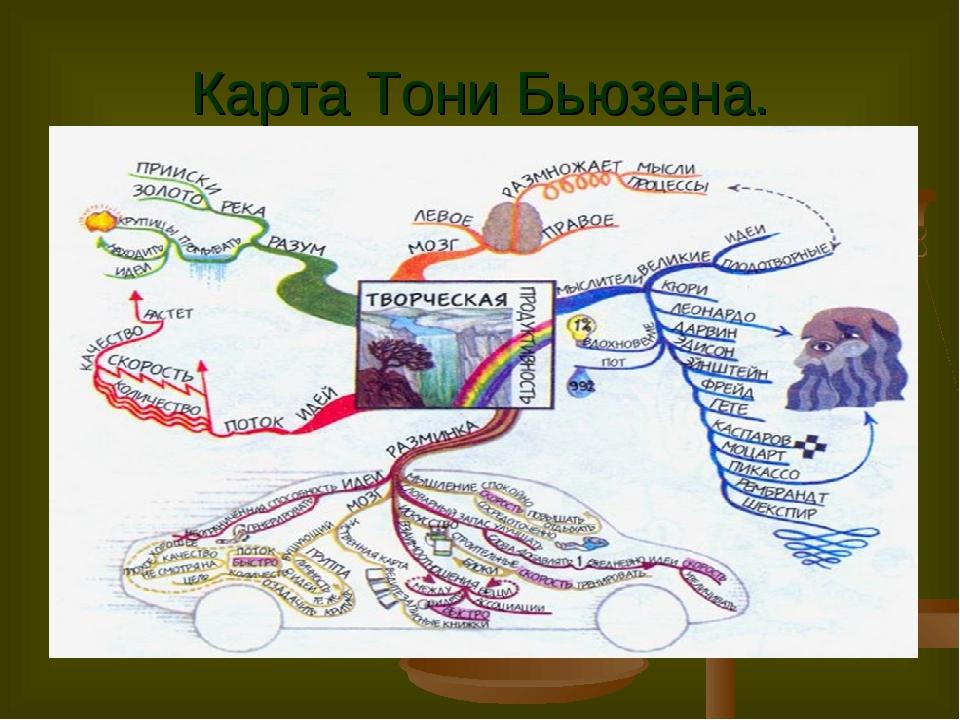 Карта Тони Бьюзена.