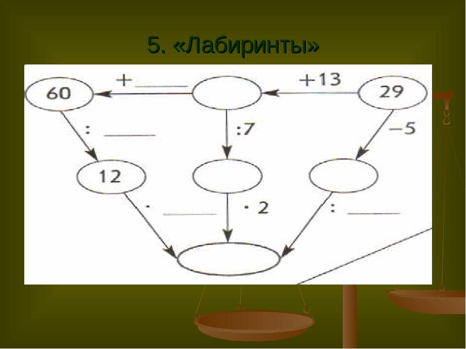5. «Лабиринты»