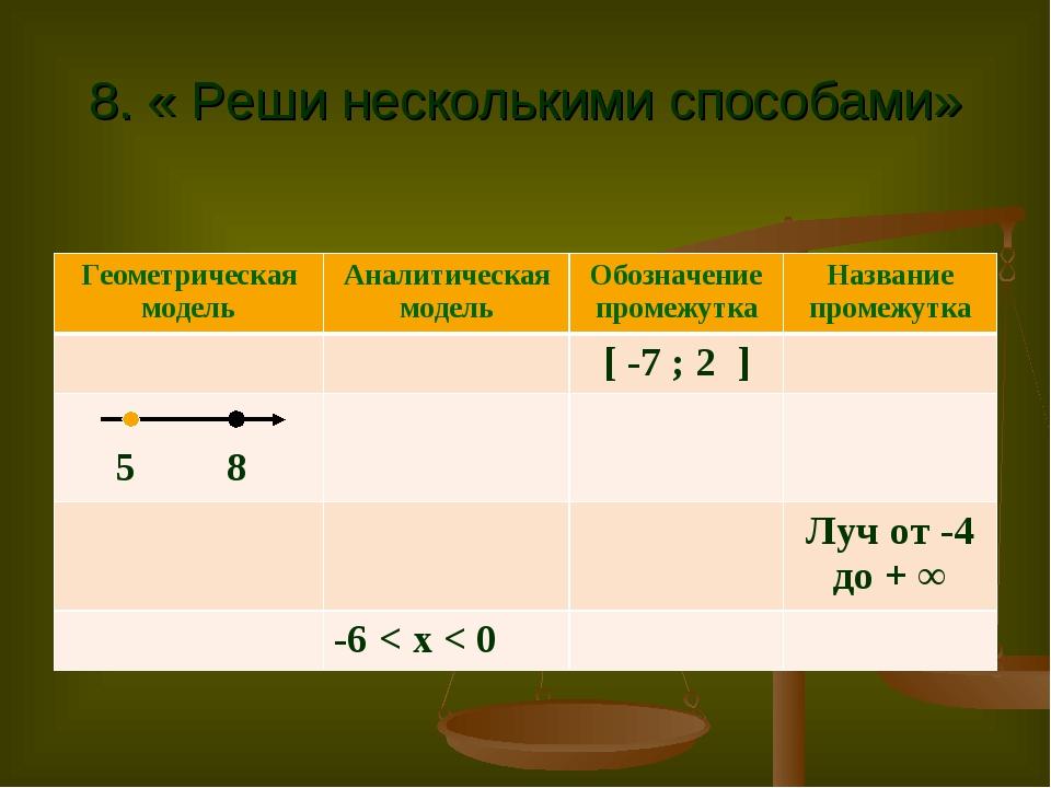 8. « Реши несколькими способами» Геометрическая модельАналитическая модельО...
