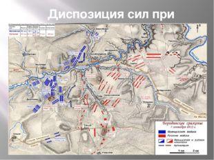 Диспозиция сил при Бородинском сражении.
