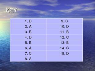 KEY 1. D9. C 2. A10. D 3. B11. B 4. D12. C 5. B13. B 6. A14. C 7. C15.