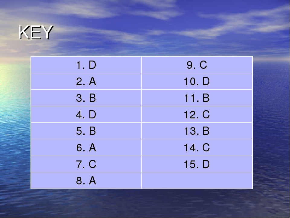 KEY 1. D9. C 2. A10. D 3. B11. B 4. D12. C 5. B13. B 6. A14. C 7. C15....