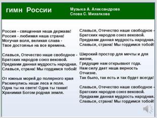 гимн России Музыка А.Александрова Слова С.Михалкова Россия - священная наша