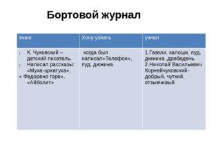 Бортовой журнал знаю Хочу узнать узнал К. Чуковский –детский писатель. Написа