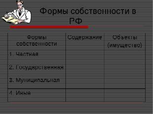 Формы собственности в РФ Формы собственностиСодержаниеОбъекты (имущество)