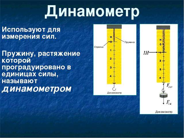 Виды динамометров