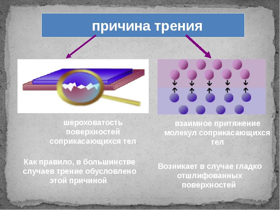 причина трения шероховатость поверхностей соприкасающихся тел  взаимное при...