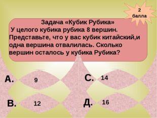Один из четырёх углов, образованных при пересечении двух прямых, равен 36°.На