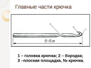Главные части крючка 1 – головка крючка; 2 – бородка; 3 –плоская площадка, №