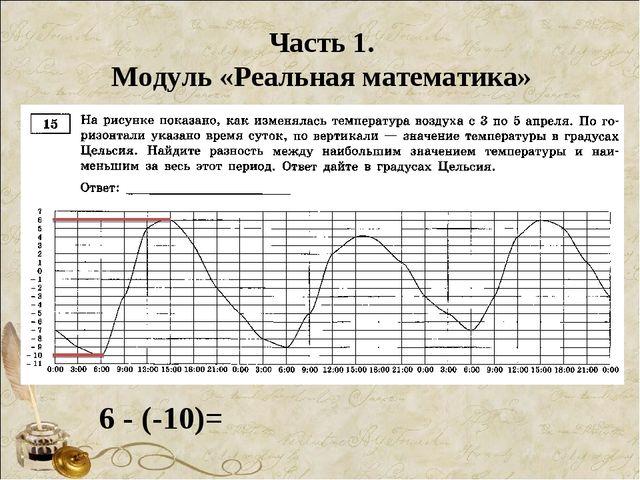 Часть 1. Модуль «Реальная математика» 6 - (-10)=
