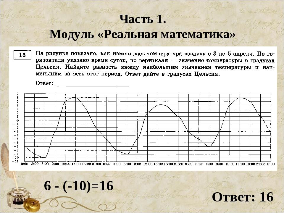 Часть 1. Модуль «Реальная математика» Ответ: 16 6 - (-10)=16