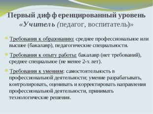 Первый дифференцированный уровень «Учитель (педагог, воспитатель)» Требования