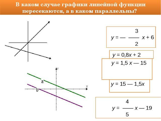 В каком случае графики линейной функции пересекаются, а в каком параллельны?...