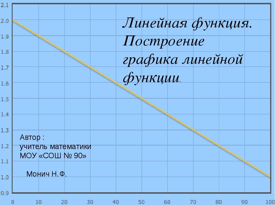 Линейная функция. Построение графика линейной функции. Автор : учитель матема...