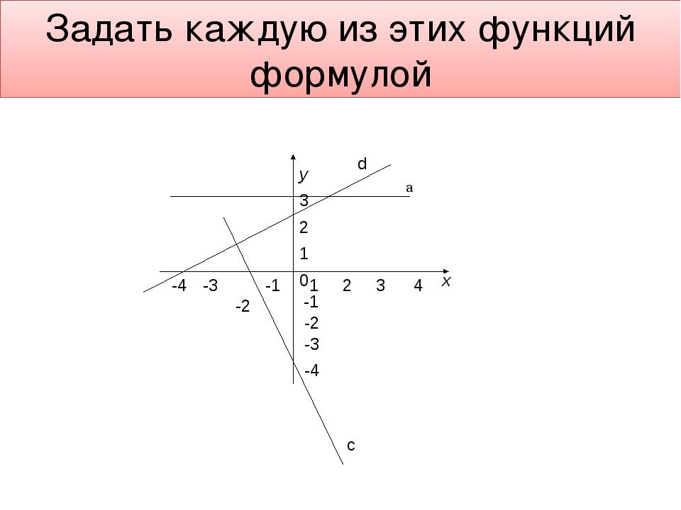 a d c х y 1 2 0 1 2 3...