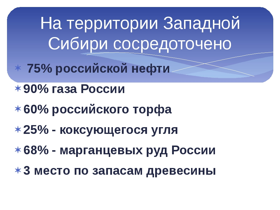 75% российской нефти 90% газа России 60% российского торфа 25% - коксующегос...