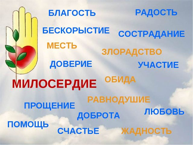 МИЛОСЕРДИЕ ЗЛОРАДСТВО СОСТРАДАНИЕ ЛЮБОВЬ БЛАГОСТЬ ПРОЩЕНИЕ ПОМОЩЬ РАДОСТЬ ДОВ...