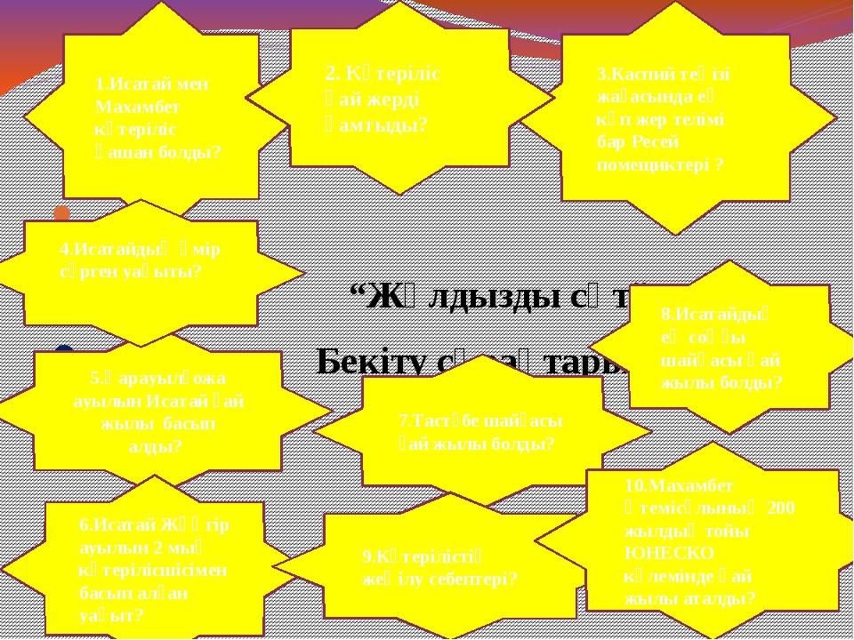 Рефлексия Де Бононың 6 қалпағы . Көк қалпақ - шолу Жалпы сабаққа көзқарасым....