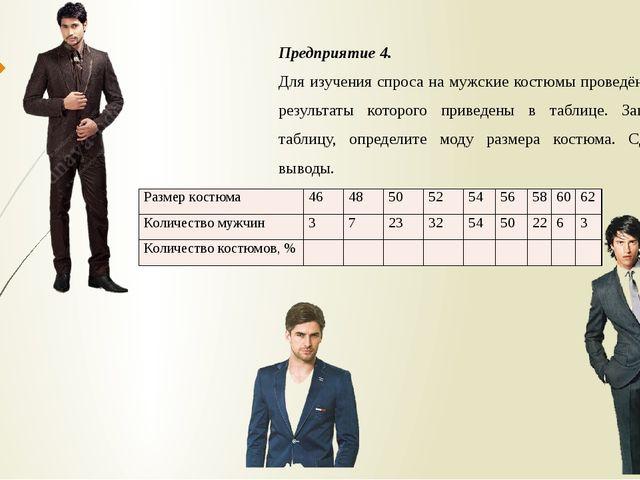 Предприятие 4. Для изучения спроса на мужские костюмы проведён опрос, результ...