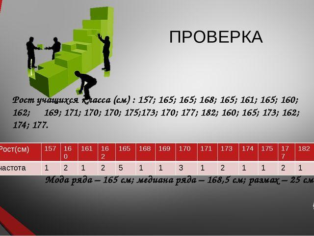 ПРОВЕРКА Рост учащихся класса (см) : 157; 165; 165; 168; 165; 161; 165; 160;...