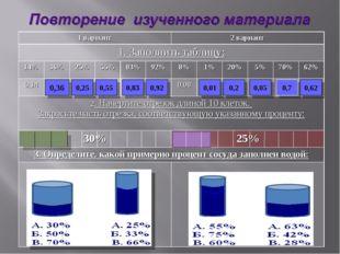 0,36 0,25 0,55 0,83 0,92 0,01 0,2 0,05 0,7 0,62 1 вариант2 вариант 1. Запол