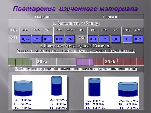 0,36 0,25 0,55 0,83 0,92 0,01 0,2 0,05 0,7 0,62 1 вариант2 вариант 1. Запол...