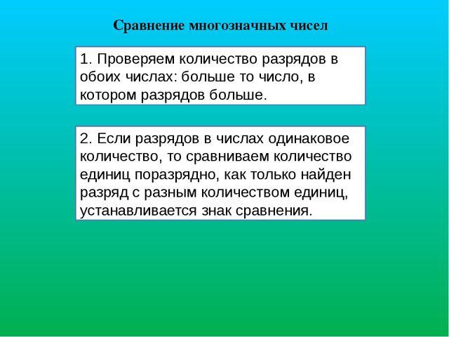 Сравнение многозначных чисел 1. Проверяем количество разрядов в обоих числах:...