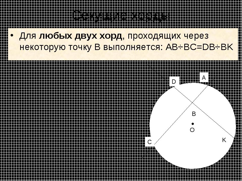 Секущие хорды Длялюбых двух хорд, проходящих через некоторую точку B выполня...