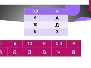 6 9 10 9 0,3 9 0,3 Ч 9 А 10 Д 6 З з а д а ч а