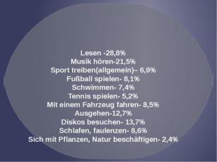 Lesen -28,8% Musik hören-21,5% Sport treiben(allgemein)– 6,9% Fußball spiele