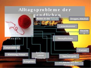 Alltagsprobleme der Jugendlichen Noten in der Schule Liebeskummer Drogen, Alk