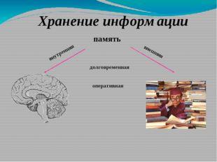 память внутренняя внешняя оперативная долговременная Хранение информации