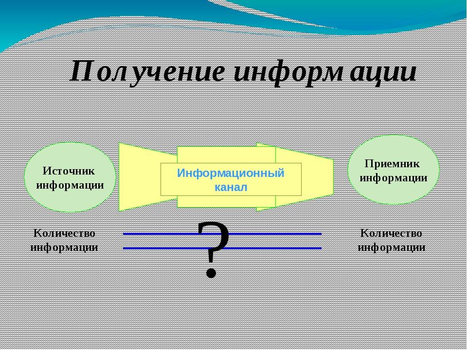 Источник информации Приемник информации Количество информации Количество инф...