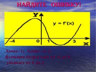 НАЙДИТЕ ОШИБКУ! Хmax=1; Xmin=-4; 3, функция возрастает от -4 до 0, убывает от
