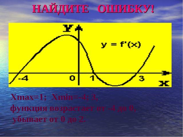 НАЙДИТЕ ОШИБКУ! Хmax=1; Xmin=-4; 3, функция возрастает от -4 до 0, убывает от...