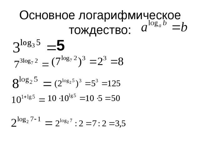 Основное логарифмическое тождество: 5